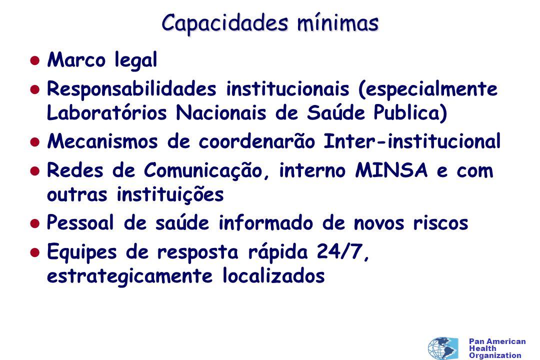 Pan American Health Organization Capacidades mínimas l Marco legal l Responsabilidades institucionais (especialmente Laboratórios Nacionais de Saúde P