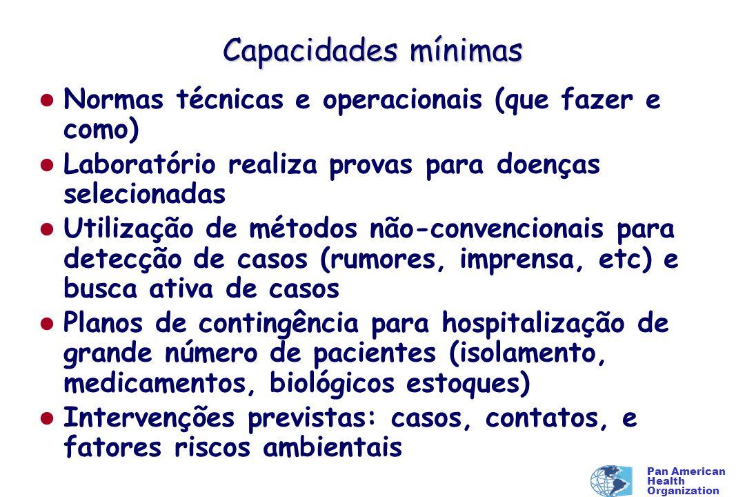 Pan American Health Organization Capacidades mínimas em pontos de entrada/saída B.
