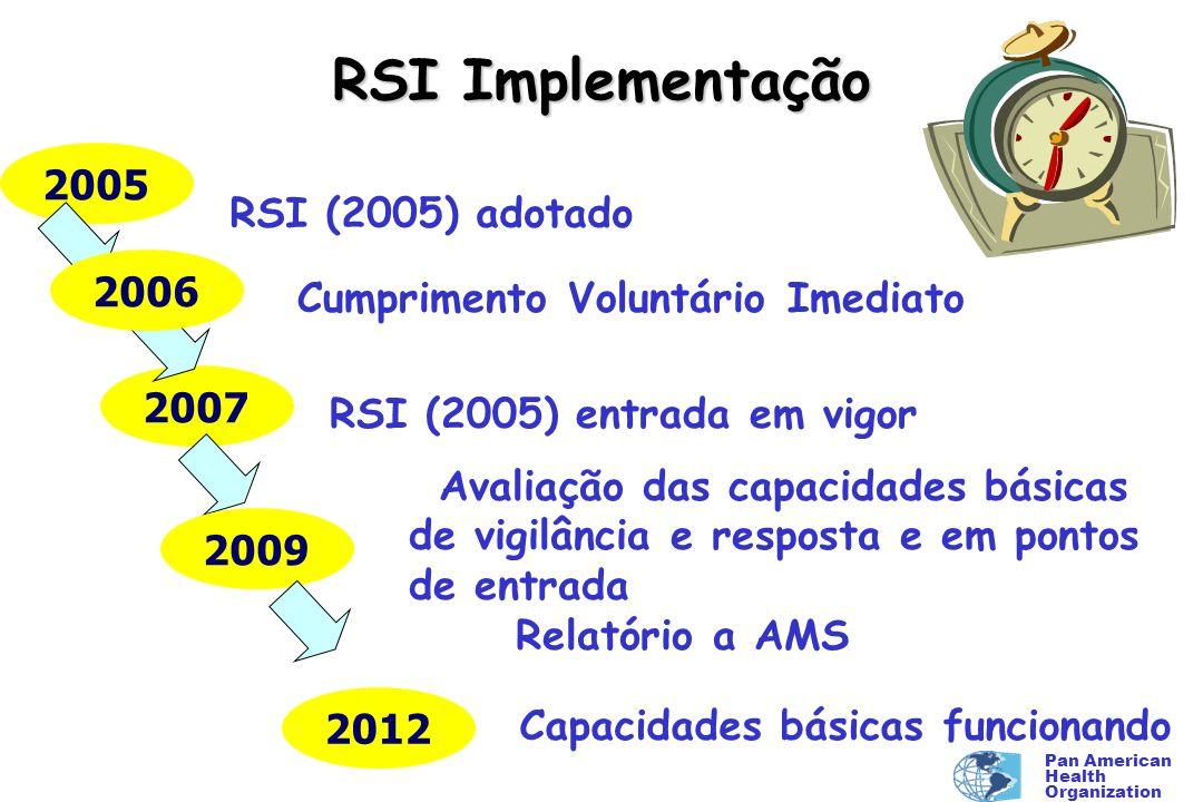Pan American Health Organization Avaliação das capacidades básicas de vigilância e resposta e em pontos de entrada Relatório a AMS RSI Implementação 2