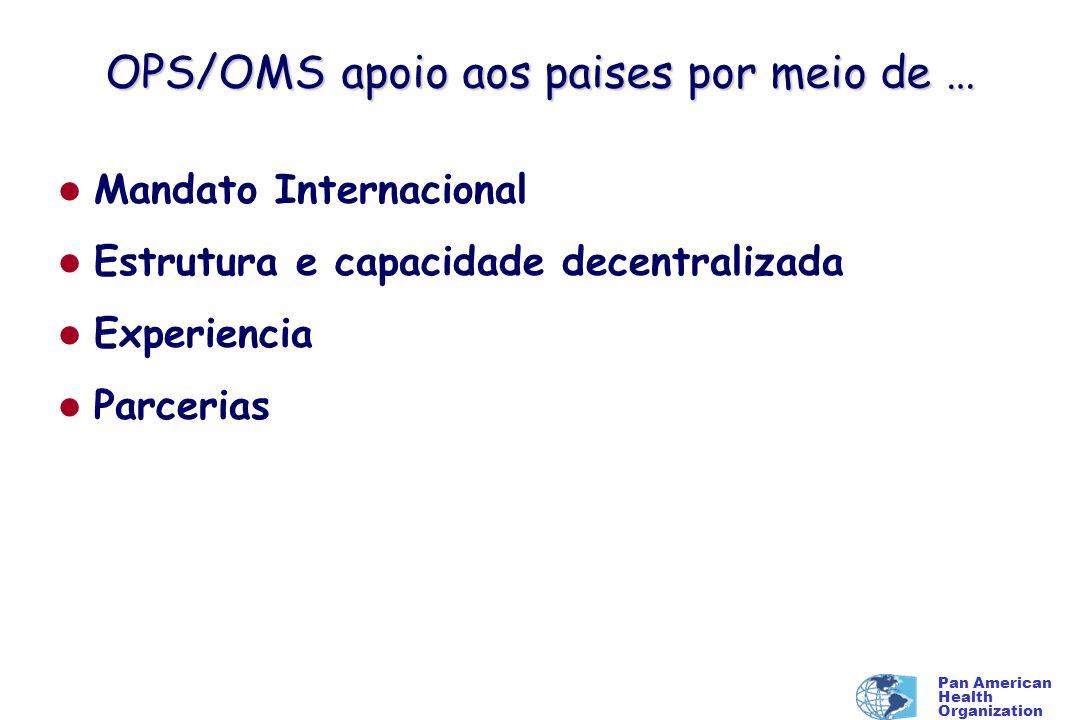 Pan American Health Organization OPS/OMS apoio aos paises por meio de … l Mandato Internacional l Estrutura e capacidade decentralizada l Experiencia