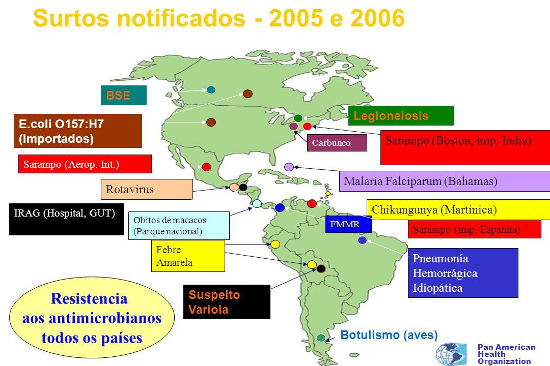 Pan American Health Organization Costo estimado $50 bi $40 bi $30 bi $20 bi $10 bi 91029498200603050099019792959396041990 EEB, RU $10-13 bi Febre aftosa, Taiwán $5-8 bi Impacto econômico de certas doenças infecciosas Peste porcina, Hol, $2-3 bi SARS, Ch, HK, SGP, Can $30-50 bi Febre aftosa, Reino Unido $25-30 bi influenza aviar, Hol $500 mi EEB, Can $1,5 bi EEB, EUA $3-5 bi gripe aviar, Asia $8-12 bi HPAI, Italia $400 mi EEB, Jap $1,5 bi Nipah,Malasia $350-400 mi Fuente: Bio Economic Research Associates