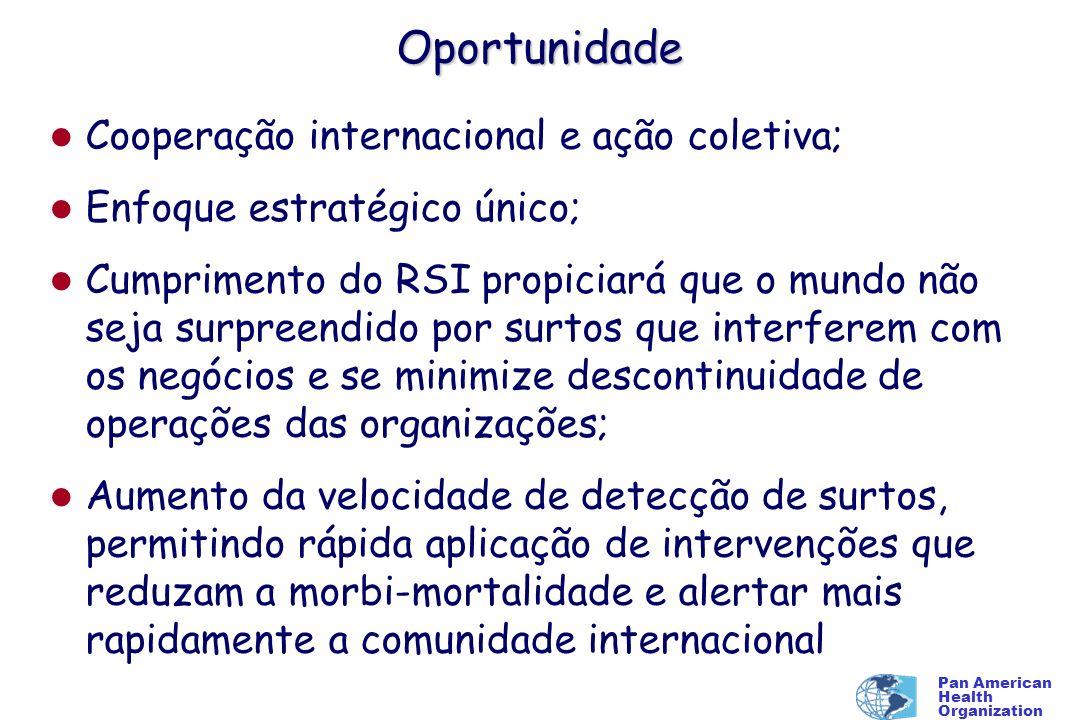 Pan American Health Organization Oportunidade l Cooperação internacional e ação coletiva; l Enfoque estratégico único; l Cumprimento do RSI propiciará