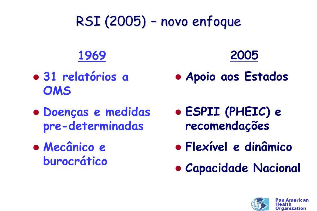 Pan American Health Organization RSI (2005) – novo enfoque 1969 l 31 relatórios a OMS l Doenças e medidas pre-determinadas l Mecânico e burocrático 20