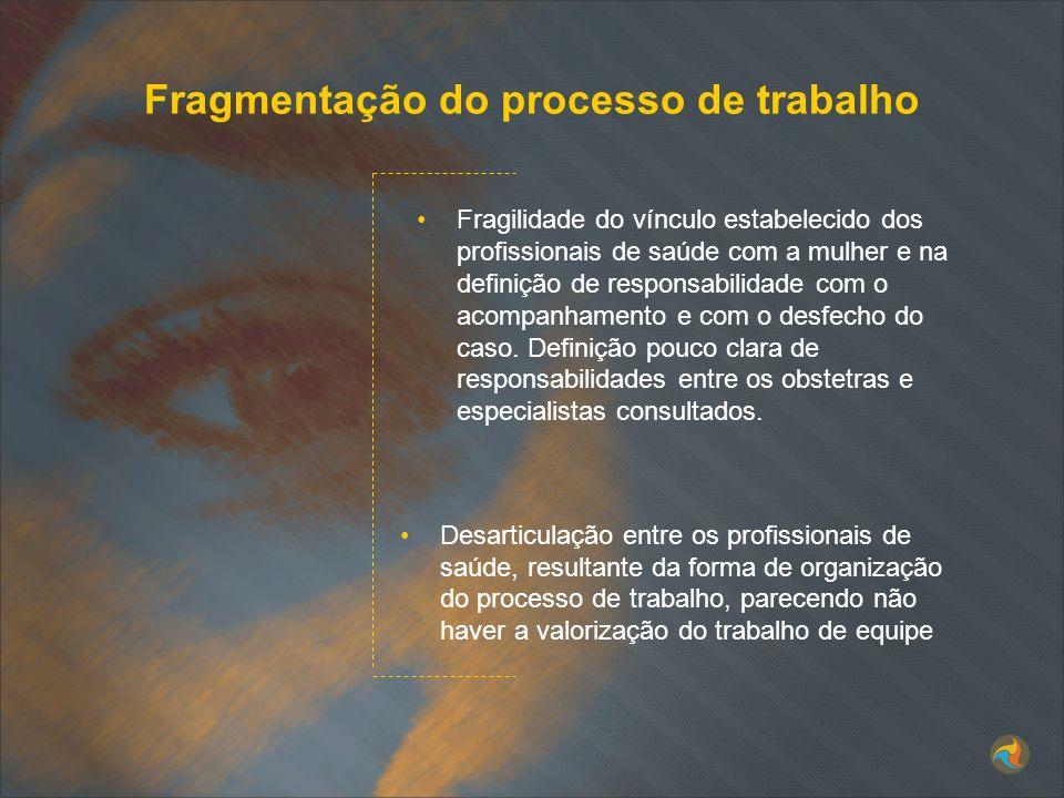 Fragmentação do processo de trabalho Fragilidade do vínculo estabelecido dos profissionais de saúde com a mulher e na definição de responsabilidade co