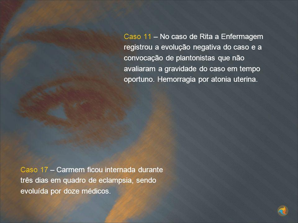 Caso 11 – No caso de Rita a Enfermagem registrou a evolução negativa do caso e a convocação de plantonistas que não avaliaram a gravidade do caso em t