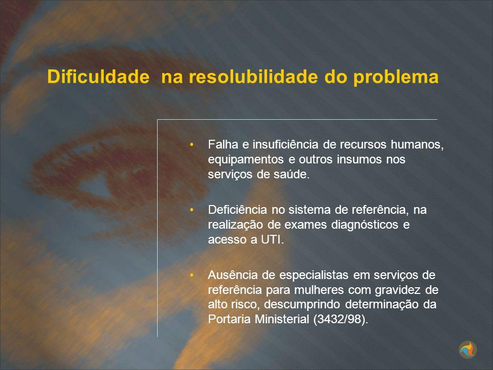 Dificuldade na resolubilidade do problema Falha e insuficiência de recursos humanos, equipamentos e outros insumos nos serviços de saúde. Deficiência