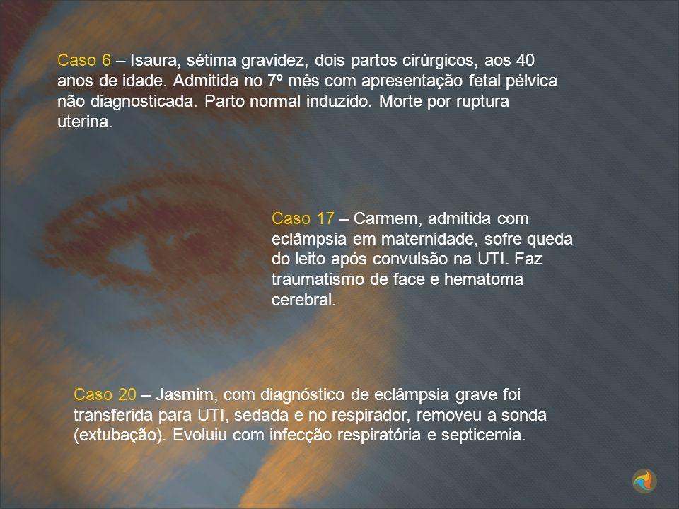 Caso 6 – Isaura, sétima gravidez, dois partos cirúrgicos, aos 40 anos de idade. Admitida no 7º mês com apresentação fetal pélvica não diagnosticada. P