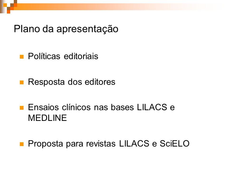 Proposta de texto a ser submetido aos editores de revistas da LILACS e SciELO A revista XXXXX apóia as políticas para registro de ensaios clínicos da Organização Mundial da Saúde (OMS) (http://www.who.int/ictrp/en/) e do International Committee of Medical Journal Editors (ICMJE) (http://www.wame.org/wamestmt.htm#trialreg e http://www.icmje.org/clin_trialup.htm), reconhecendo a importância dessas iniciativas para o registro e divulgação internacional de informação sobre estudos clínicos, em acesso aberto.http://www.who.int/ictrp/en/http://www.wame.org/wamestmt.htm#trialreg http://www.icmje.org/clin_trialup.htm Sendo assim, recomenda aos autores que registrem as pesquisas clínicas desde o início em um dos Registros de Ensaios Clínicos validados pelos critérios estabelecidos pela OMS e ICMJE, cujos endereços estão disponíveis no site do ICMJE: http://www.icmje.org/faq.pdf.http://www.icmje.org/faq.pdf Somente serão aceitos para publicação, a partir de março 2007, os artigos de pesquisas clínicas que tenham recebido um número de identificação em um registro validado.