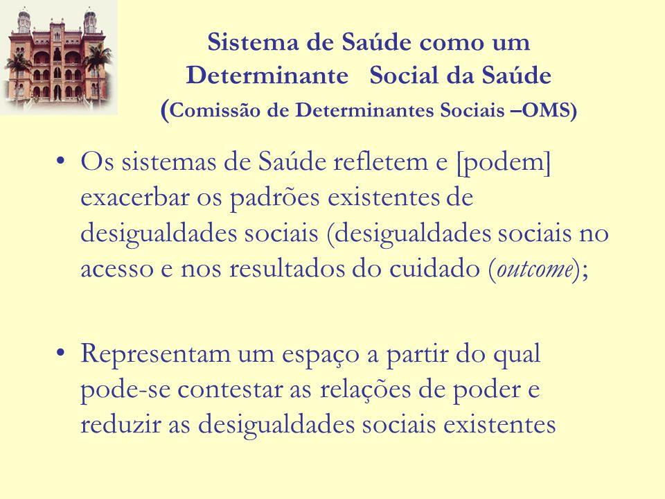Sistema de Saúde como um Determinante Social da Saúde ( Comissão de Determinantes Sociais –OMS) Os sistemas de Saúde refletem e [podem] exacerbar os p