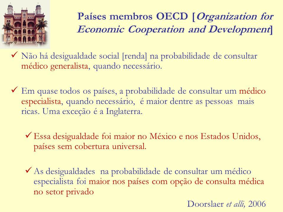 Países membros OECD [Organization for Economic Cooperation and Development] Não há desigualdade social [renda] na probabilidade de consultar médico ge