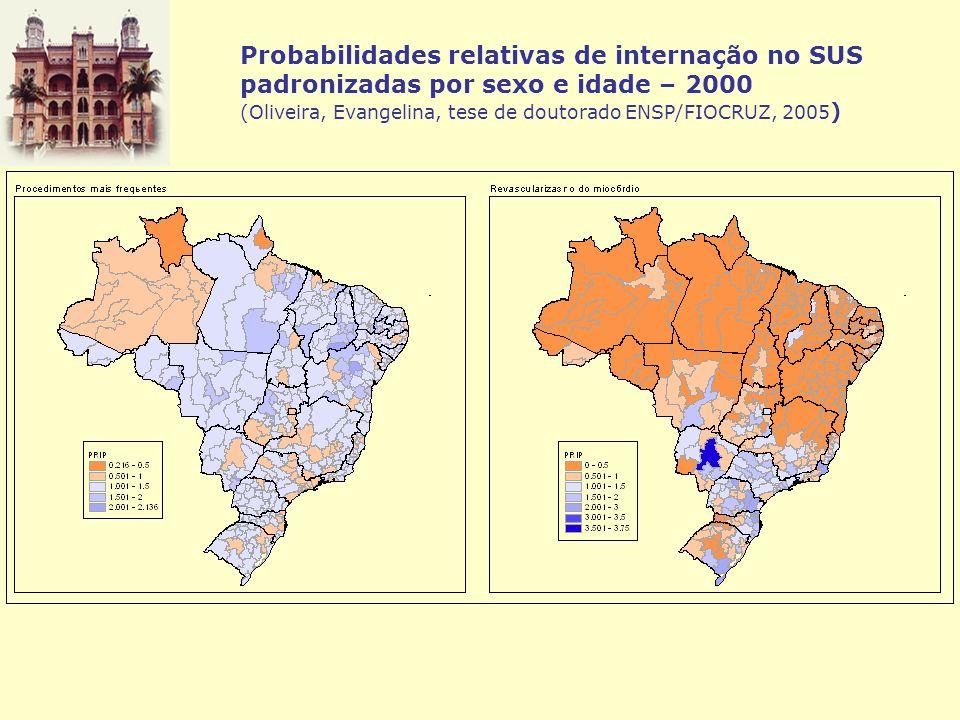 Probabilidades relativas de internação no SUS padronizadas por sexo e idade – 2000 (Oliveira, Evangelina, tese de doutorado ENSP/FIOCRUZ, 2005 )