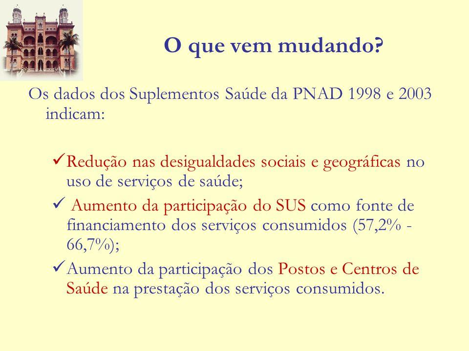 O que vem mudando? Os dados dos Suplementos Saúde da PNAD 1998 e 2003 indicam: Redução nas desigualdades sociais e geográficas no uso de serviços de s
