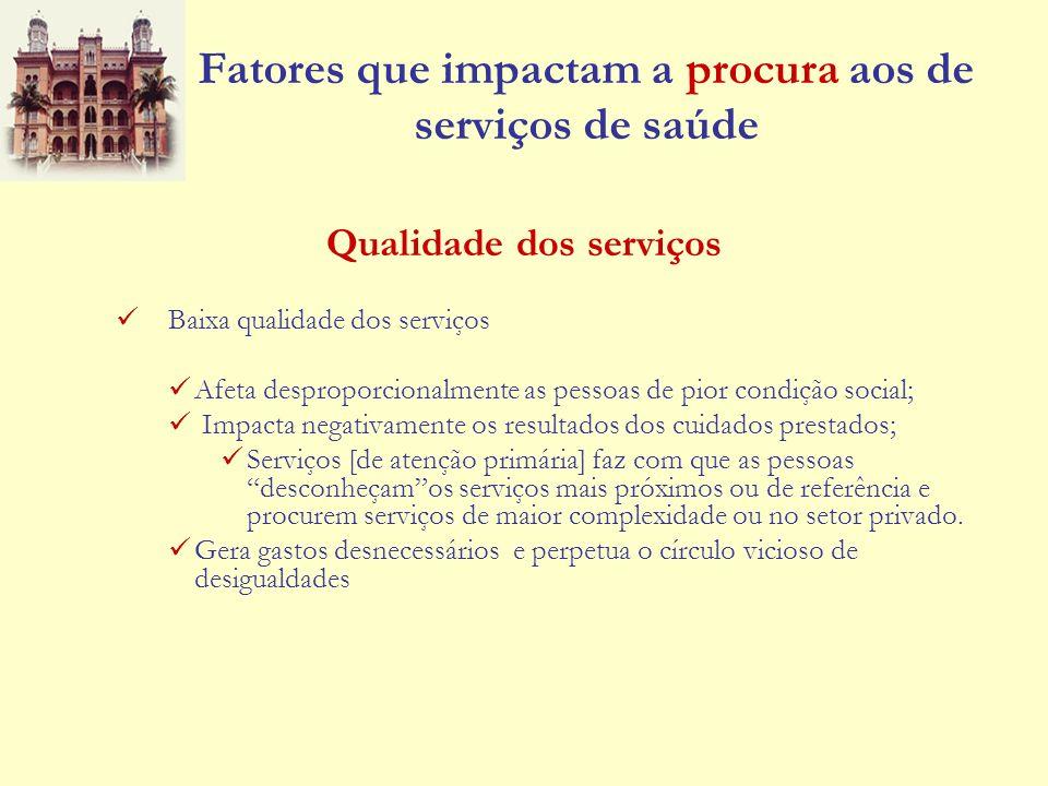 Fatores que impactam a procura aos de serviços de saúde Qualidade dos serviços Baixa qualidade dos serviços Afeta desproporcionalmente as pessoas de p
