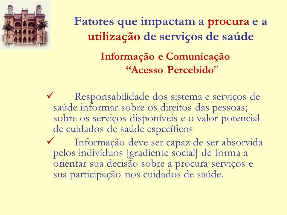 Fatores que impactam a procura e a utilização de serviços de saúde Informação e Comunicação Acesso Percebido Responsabilidade dos sistema e serviços d