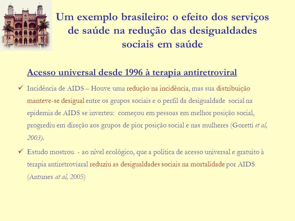 Acesso universal desde 1996 à terapia antiretroviral Incidência de AIDS – Houve uma redução na incidência, mas sua distribuição manteve-se desigual en