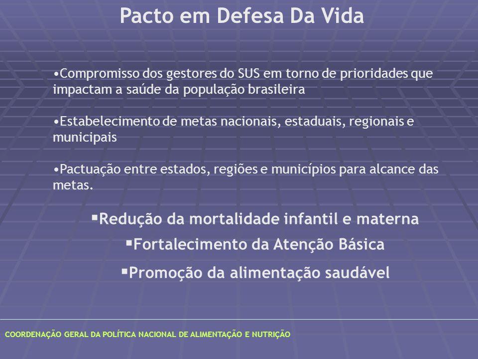 COORDENAÇÃO GERAL DA POLÍTICA NACIONAL DE ALIMENTAÇÃO E NUTRIÇÃO POLÍTICAS DE SAÚDE VOLTADAS AO ENFRENTAMENTO DA FOME E DESNUTRIÇÃO E CUMPRIMENTO DA M