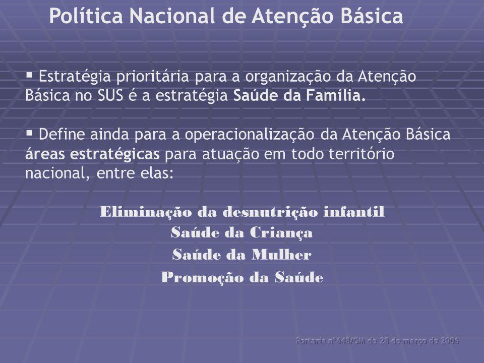 COORDENAÇÃO GERAL DA POLÍTICA NACIONAL DE ALIMENTAÇÃO E NUTRIÇÃO Pacto em Defesa Da Vida Compromisso dos gestores do SUS em torno de prioridades que i