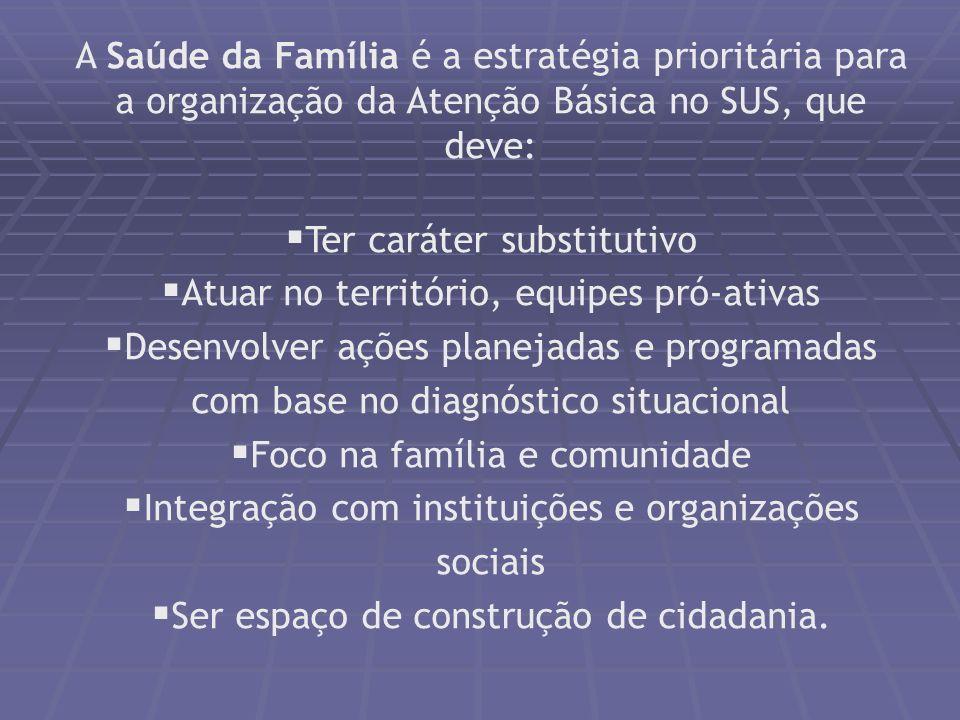 A importância da Estratégia Saúde da Família na redução da desnutrição e mortalidade infantil