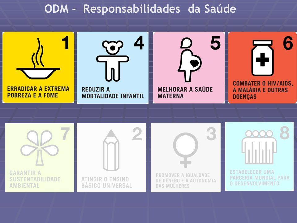 ODM - Responsabilidades da Saúde