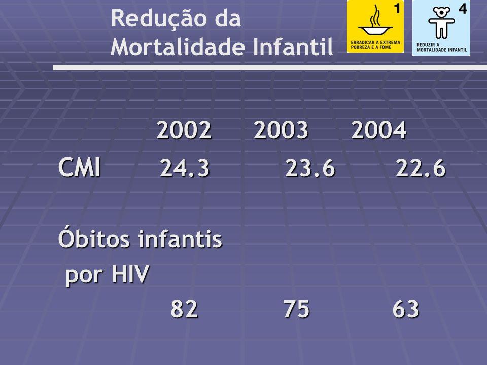 Tendência significativa de declínio para o Brasil e tendência mais intensa nos estratos de cobertura mais elevado da Saúde da Família