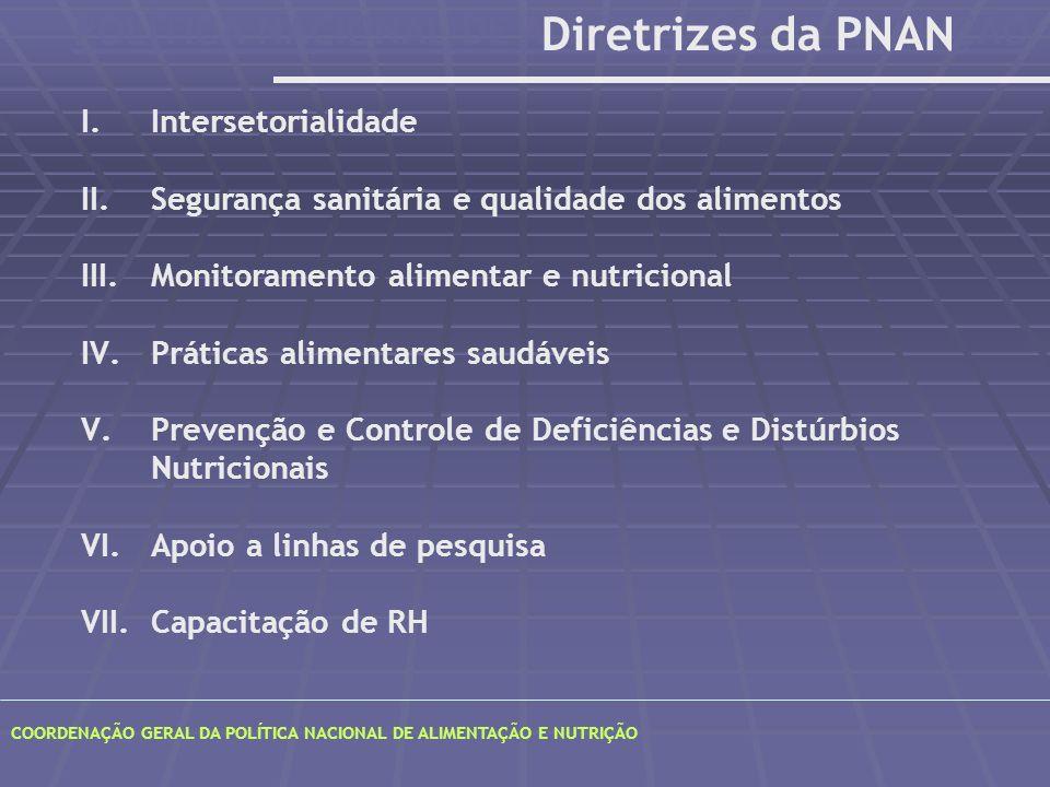 Política Nacional da Alimentação e Nutrição Integra o sistema de políticas e planos cujo objetivo é alcançar o direito humano fundamental à alimentaçã
