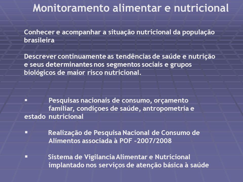 COORDENAÇÃO GERAL DA POLÍTICA NACIONAL DE ALIMENTAÇÃO E NUTRIÇÃO POLÍTICA NACIONAL DE ALIMENTAÇÃO E NUTRIÇÃO I.Intersetorialidade II.Segurança sanitár
