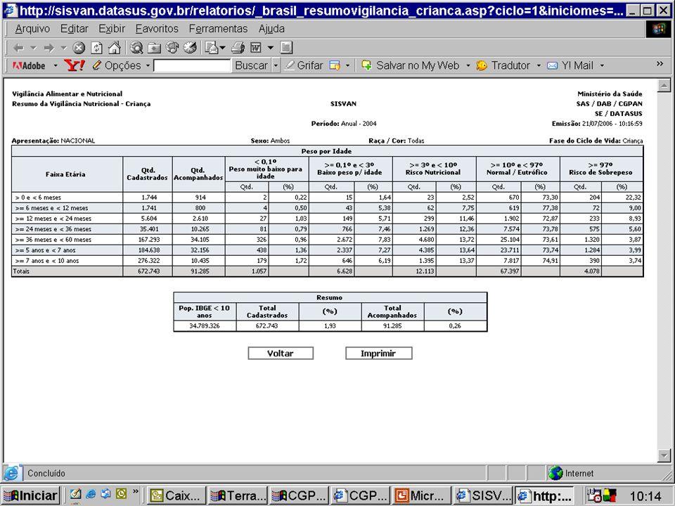 Sistema informatizado - SISVAN - Definição Um sistema de informações que tem como objetivo principal: Promover informação contínua sobre as condições