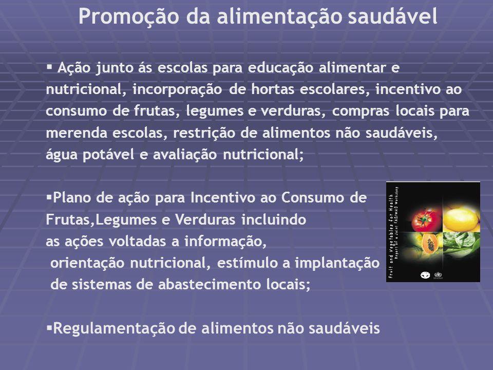 Promoção da alimentação saudável Incentivo ao aleitamento materno até o 6º mês e do aleitamento complementar até 2 anos; Orientação para introdução de
