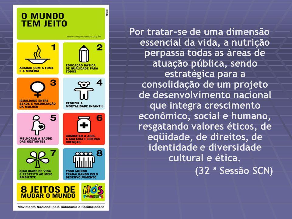Visão de Futuro para Nutrição na Atenção Básica Incorporação da dimensão do DHAA à Política de Atenção Básica e Estratégia Saúde da Família Uma prátic