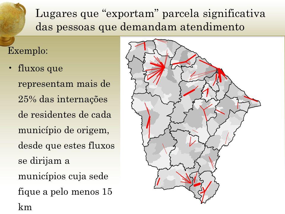 Lugares que exportam parcela significativa das pessoas que demandam atendimento Exemplo: fluxos que representam mais de 25% das internações de residen