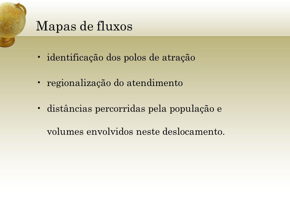 Mapas de fluxos identificação dos polos de atração regionalização do atendimento distâncias percorridas pela população e volumes envolvidos neste desl