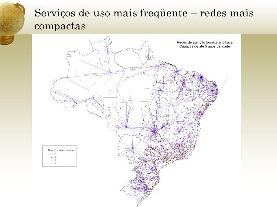 Serviços de uso mais freqüente – redes mais compactas