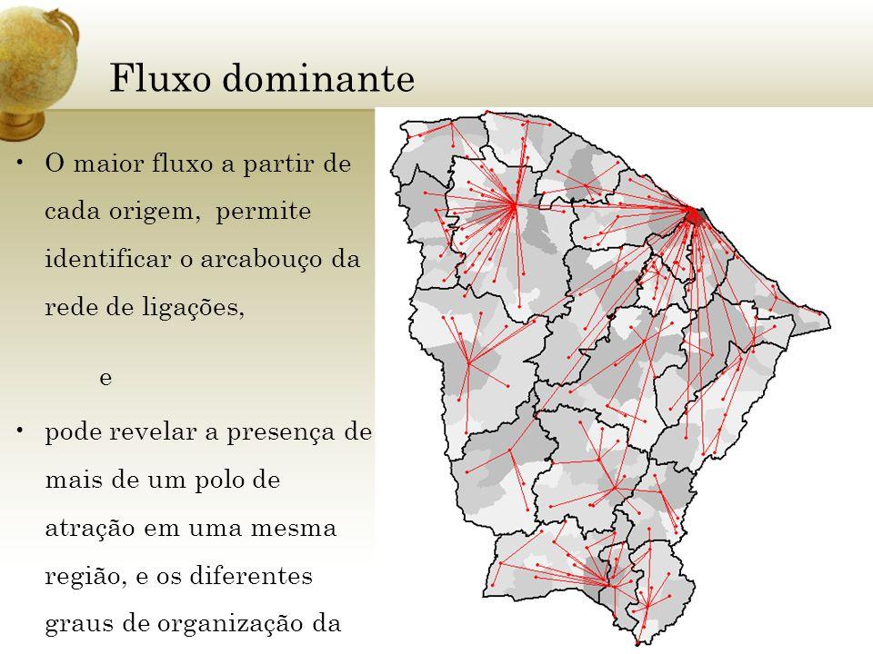Fluxo dominante O maior fluxo a partir de cada origem, permite identificar o arcabouço da rede de ligações, e pode revelar a presença de mais de um po