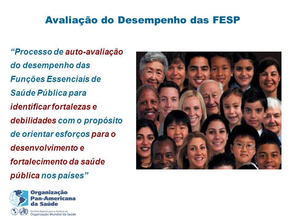 Avaliação do Desempenho das FESP Processo de auto-avaliação do desempenho das Funções Essenciais de Saúde Pública para identificar fortalezas e debili