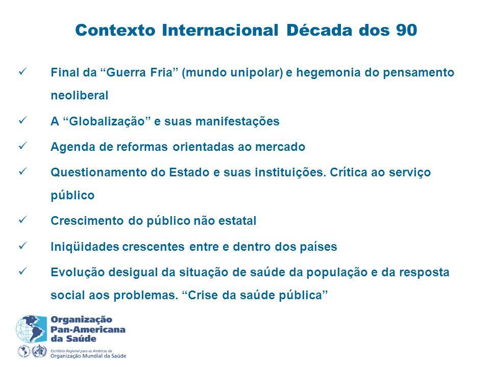Contexto Internacional Década dos 90 Final da Guerra Fria (mundo unipolar) e hegemonia do pensamento neoliberal A Globalização e suas manifestações Ag