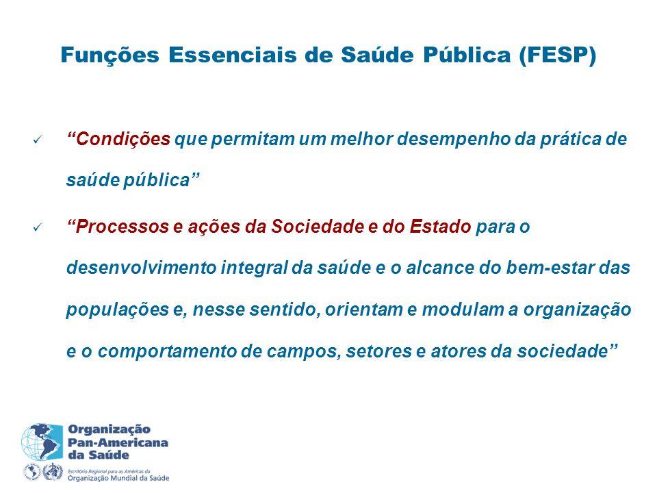 Funções Essenciais de Saúde Pública (FESP) Condições que permitam um melhor desempenho da prática de saúde pública Processos e ações da Sociedade e do