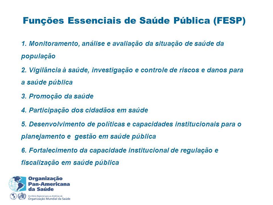 Funções Essenciais de Saúde Pública (FESP) 1. Monitoramento, análise e avaliação da situação de saúde da população 2. Vigilância à saúde, investigação