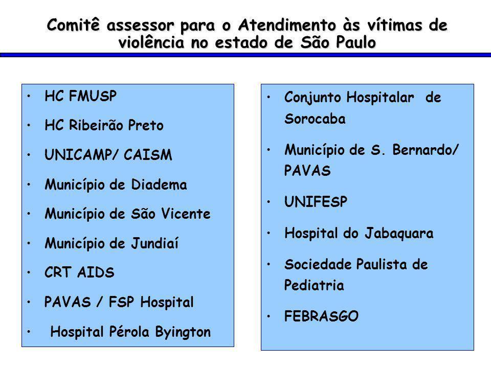 HC FMUSP HC Ribeirão Preto UNICAMP/ CAISM Município de Diadema Município de São Vicente Município de Jundiaí CRT AIDS PAVAS / FSP Hospital Hospital Pérola Byington Conjunto Hospitalar de Sorocaba Município de S.