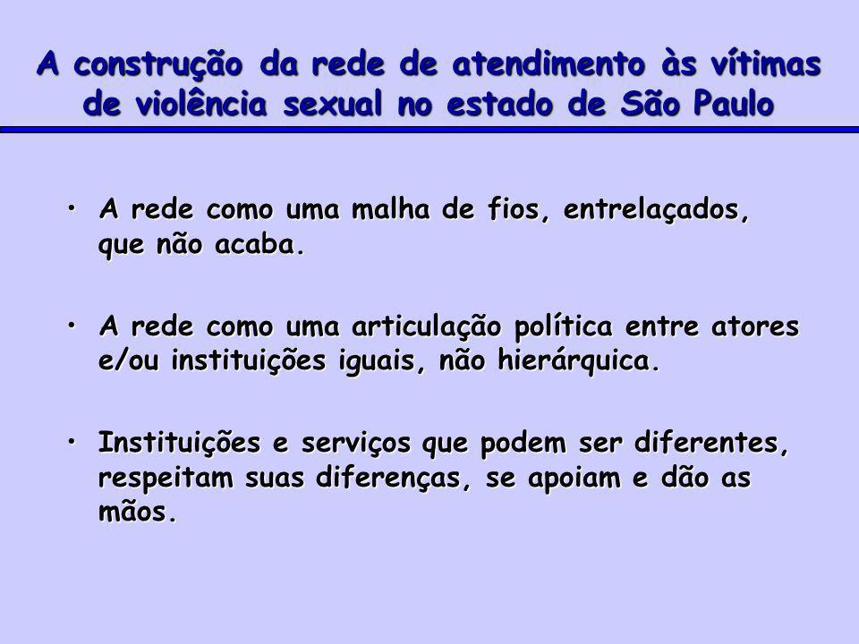 A construção da rede de atendimento às vítimas de violência sexual no estado de São Paulo A rede como uma malha de fios, entrelaçados, que não acaba.A rede como uma malha de fios, entrelaçados, que não acaba.
