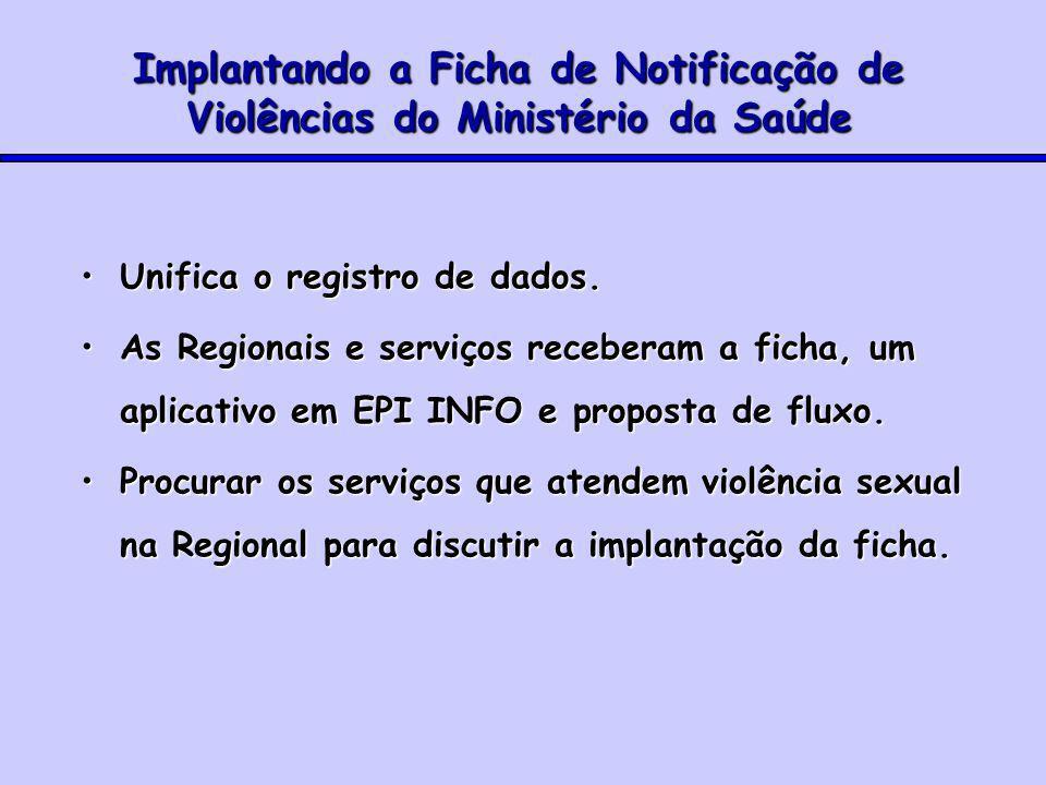 Implantando a Ficha de Notificação de Violências do Ministério da Saúde Unifica o registro de dados.Unifica o registro de dados.