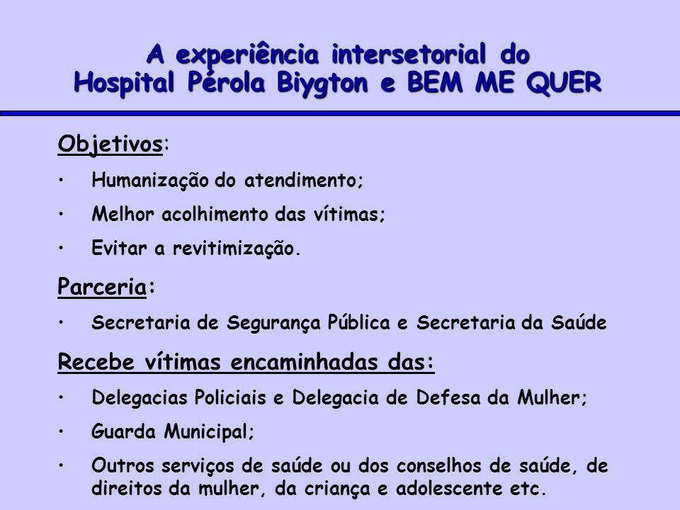 A experiência intersetorial do Hospital Pérola Biygton e BEM ME QUER Objetivos: Humanização do atendimento; Melhor acolhimento das vítimas; Evitar a revitimização.