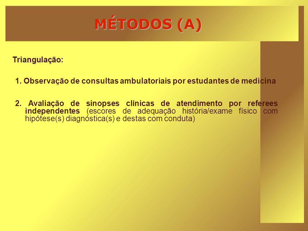 MÉTODOS (A) 2. Avaliação de sinopses clínicas de atendimento por referees independentes (escores de adequação história/exame físico com hipótese(s) di