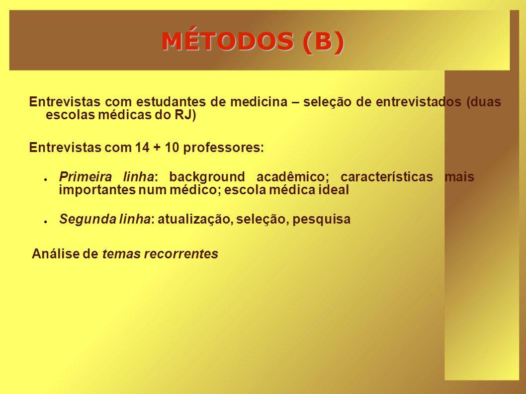 MÉTODOS (B) Entrevistas com estudantes de medicina – seleção de entrevistados (duas escolas médicas do RJ) Entrevistas com 14 + 10 professores: Primei