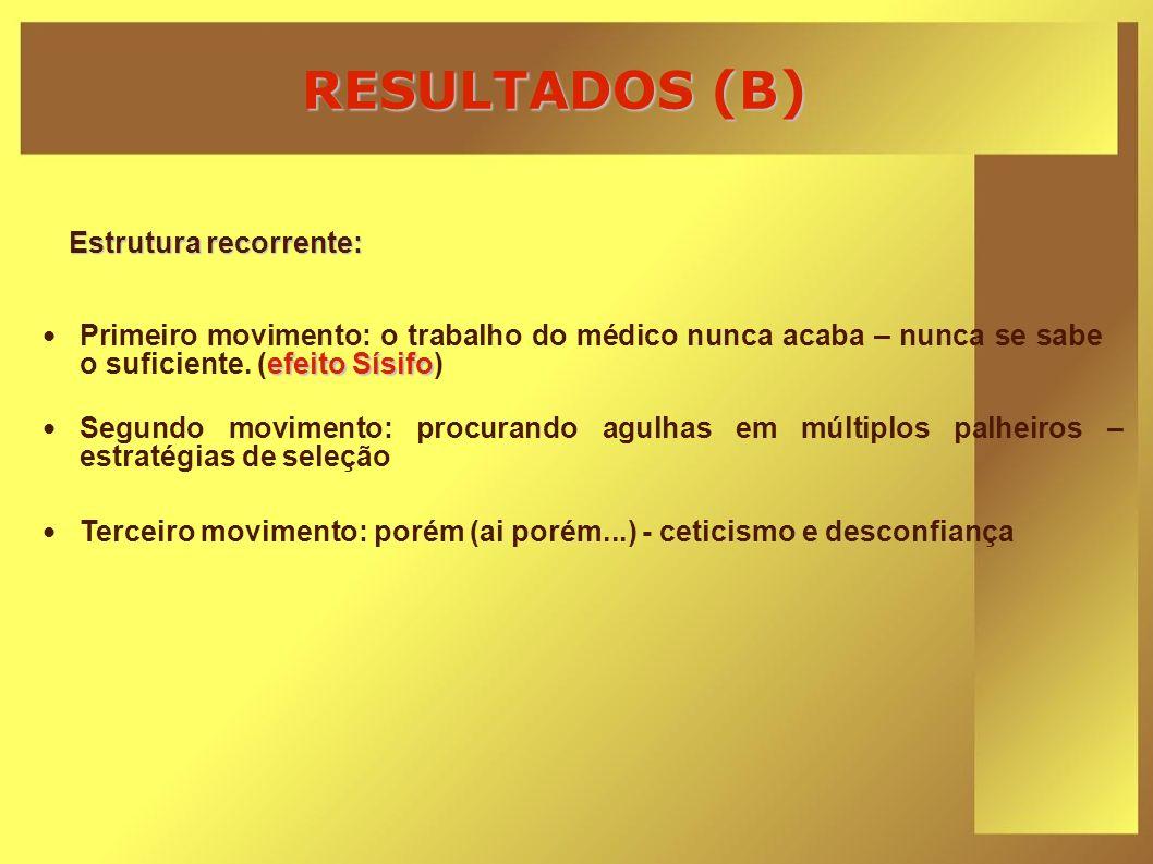 RESULTADOS (B) Estrutura recorrente: Terceiro movimento: porém (ai porém...) - ceticismo e desconfiança Segundo movimento: procurando agulhas em múlti