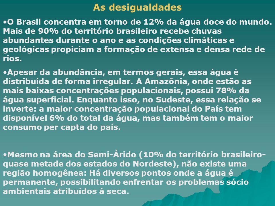 As desigualdades O Brasil concentra em torno de 12% da água doce do mundo. Mais de 90% do território brasileiro recebe chuvas abundantes durante o ano