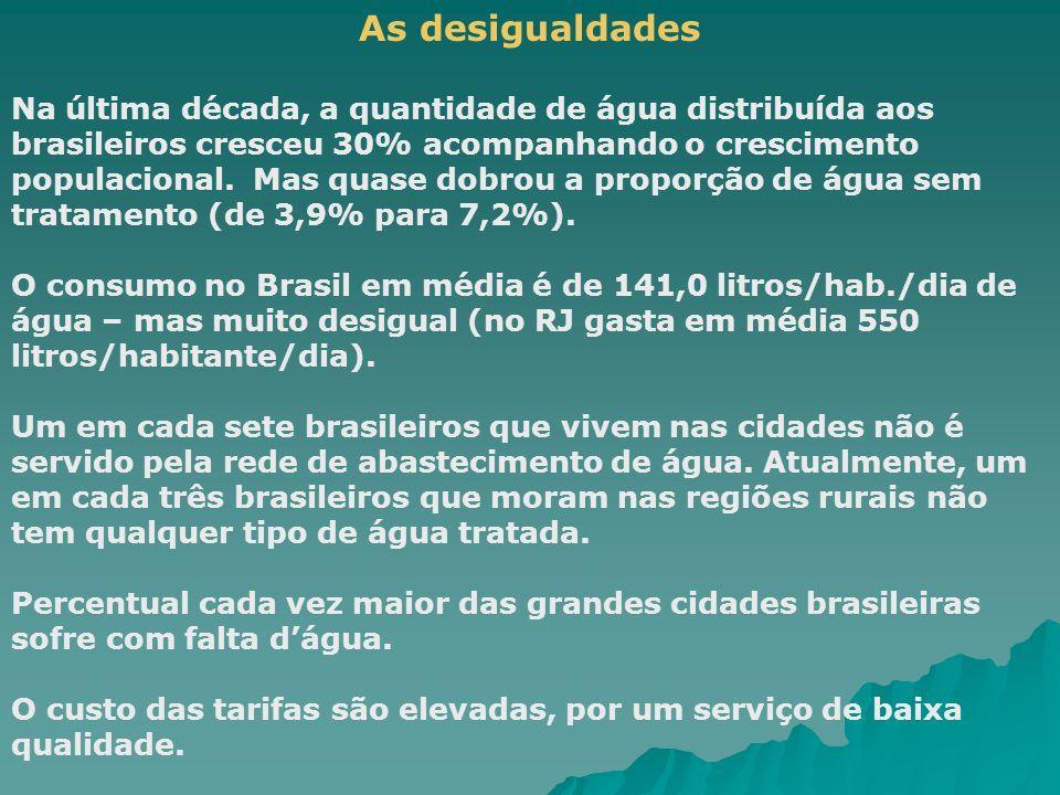 As desigualdades Na última década, a quantidade de água distribuída aos brasileiros cresceu 30% acompanhando o crescimento populacional. Mas quase dob