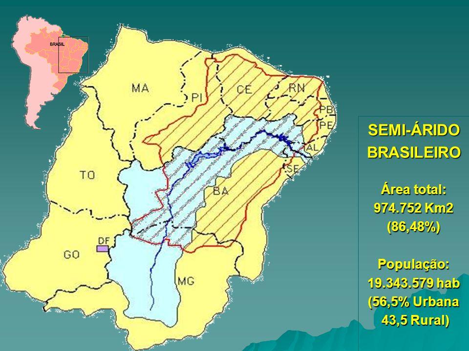 SEMI-ÁRIDO BRASILEIRO Área total: 974.752 Km2 (86,48%) População: 19.343.579 hab (56,5% Urbana 43,5 Rural) 43,5 Rural)