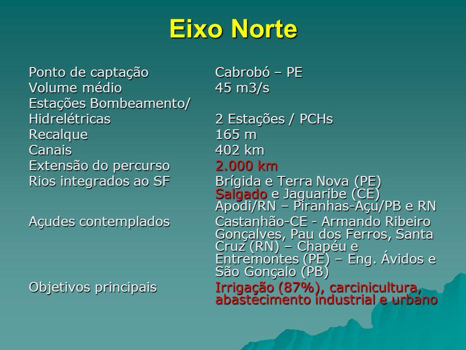 Eixo Norte Ponto de captaçãoCabrobó – PE Volume médio45 m3/s Estações Bombeamento/ Hidrelétricas 2 Estações / PCHs Recalque165 m Canais402 km Extensão