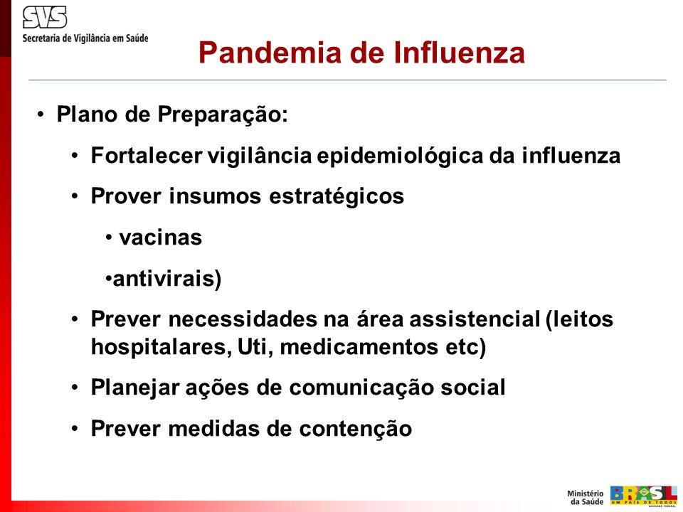 Pandemia de Influenza Plano de Preparação: Fortalecer vigilância epidemiológica da influenza Prover insumos estratégicos vacinas antivirais) Prever ne