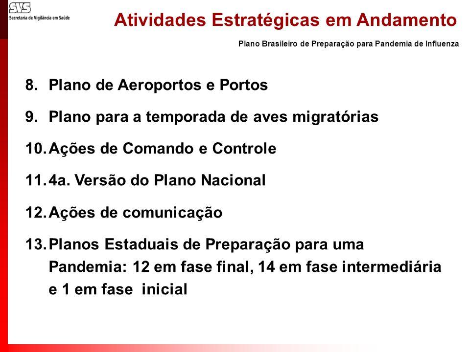Plano Brasileiro de Preparação para Pandemia de Influenza Atividades Estratégicas em Andamento 8.Plano de Aeroportos e Portos 9.Plano para a temporada